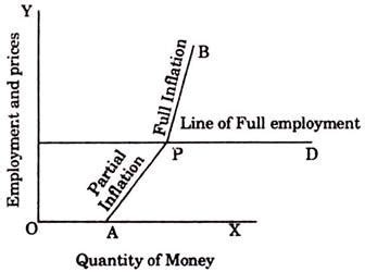Vanderbilt University Law School Law and Economics